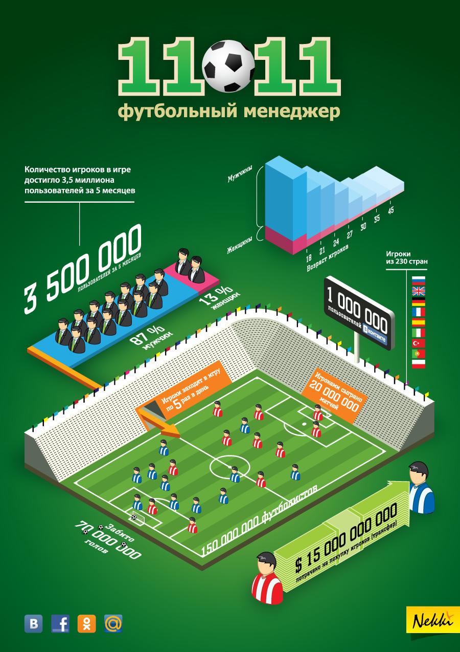 Гладиаторы Игра 2012
